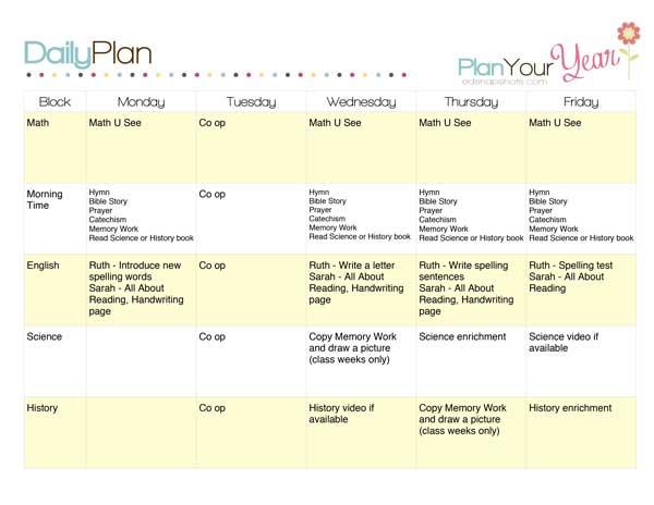 planning schedules